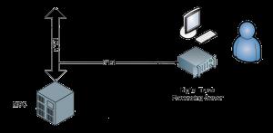 terraline_portable_schematic1